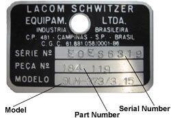 Identificare cod turbosuflanta schwitzer